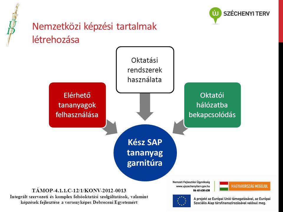 Nemzetközi képzési tartalmak létrehozása