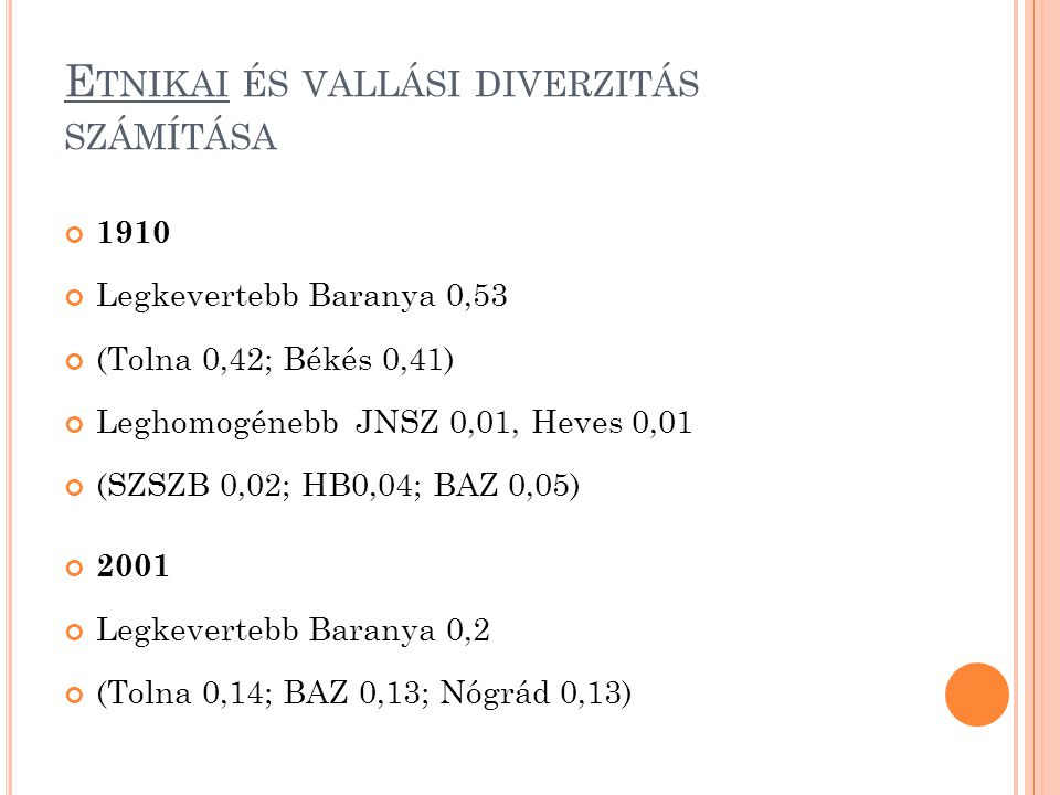 Etnikai és vallási diverzitás számítása