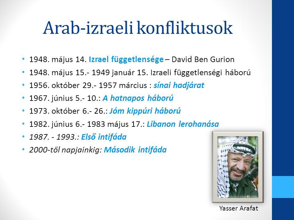Arab-izraeli konfliktusok