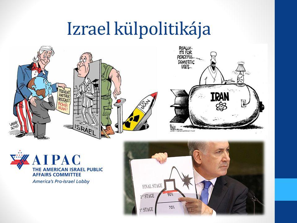 Izrael külpolitikája