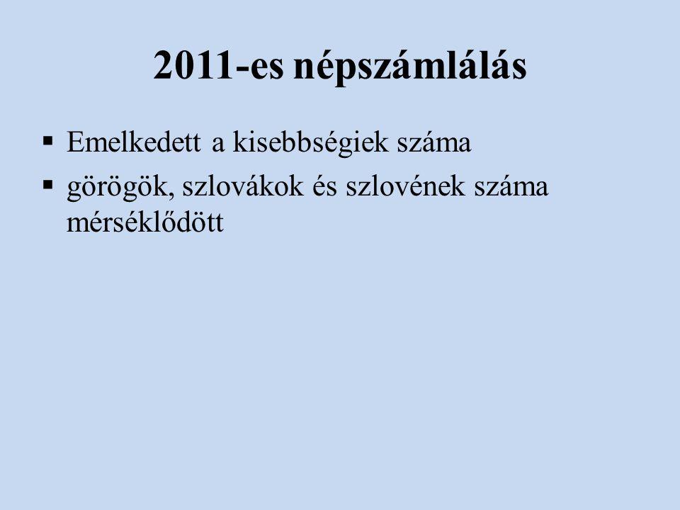 2011-es népszámlálás Emelkedett a kisebbségiek száma