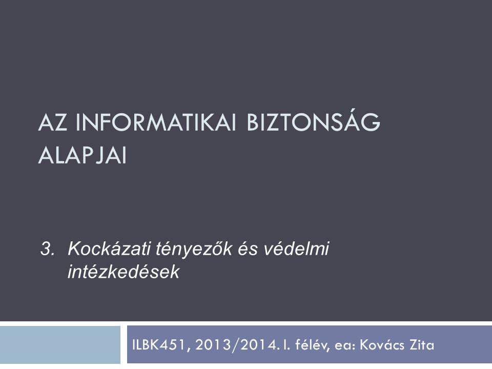 ILBK451, 2013/2014. I. félév, ea: Kovács Zita