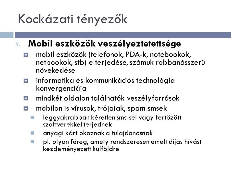 Kockázati tényezők Mobil eszközök veszélyeztetettsége
