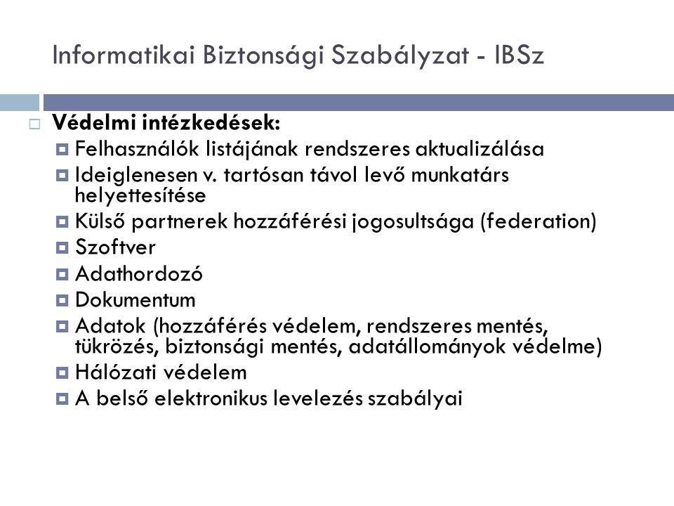 Informatikai Biztonsági Szabályzat - IBSz