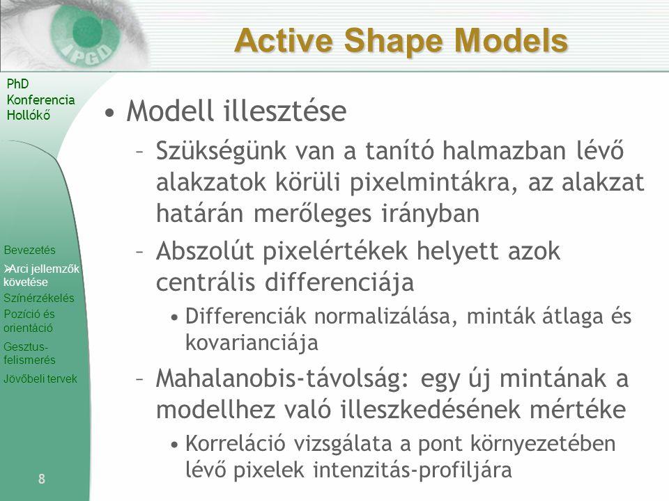 Active Shape Models Modell illesztése