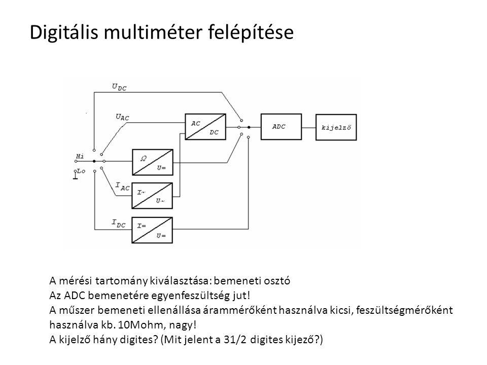Digitális multiméter felépítése