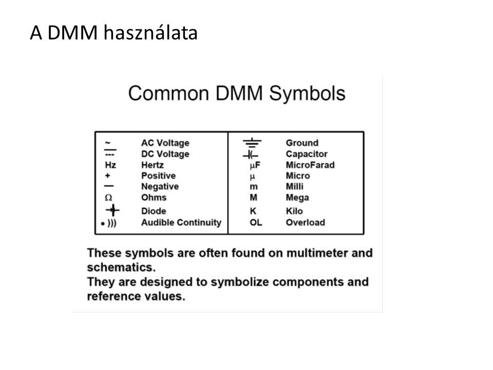 A DMM használata