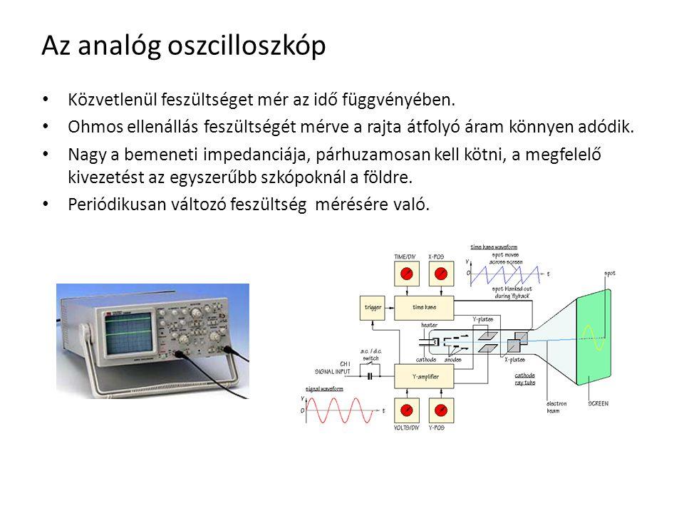 Az analóg oszcilloszkóp