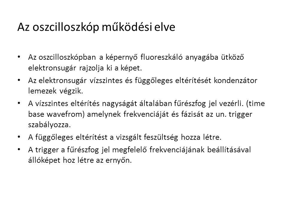 Az oszcilloszkóp működési elve