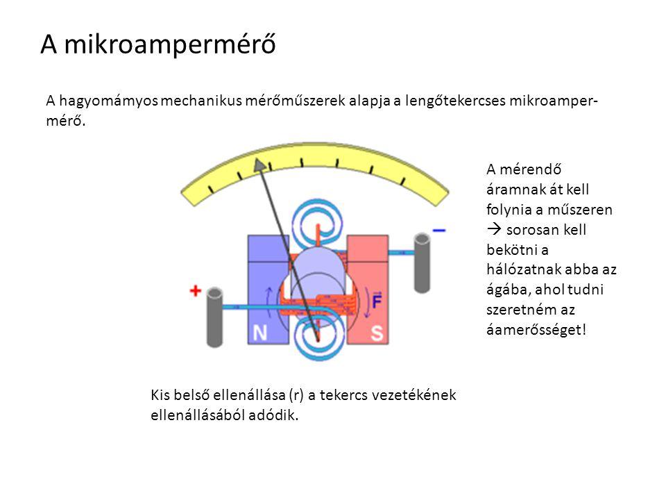 A mikroampermérő A hagyomámyos mechanikus mérőműszerek alapja a lengőtekercses mikroamper-mérő.