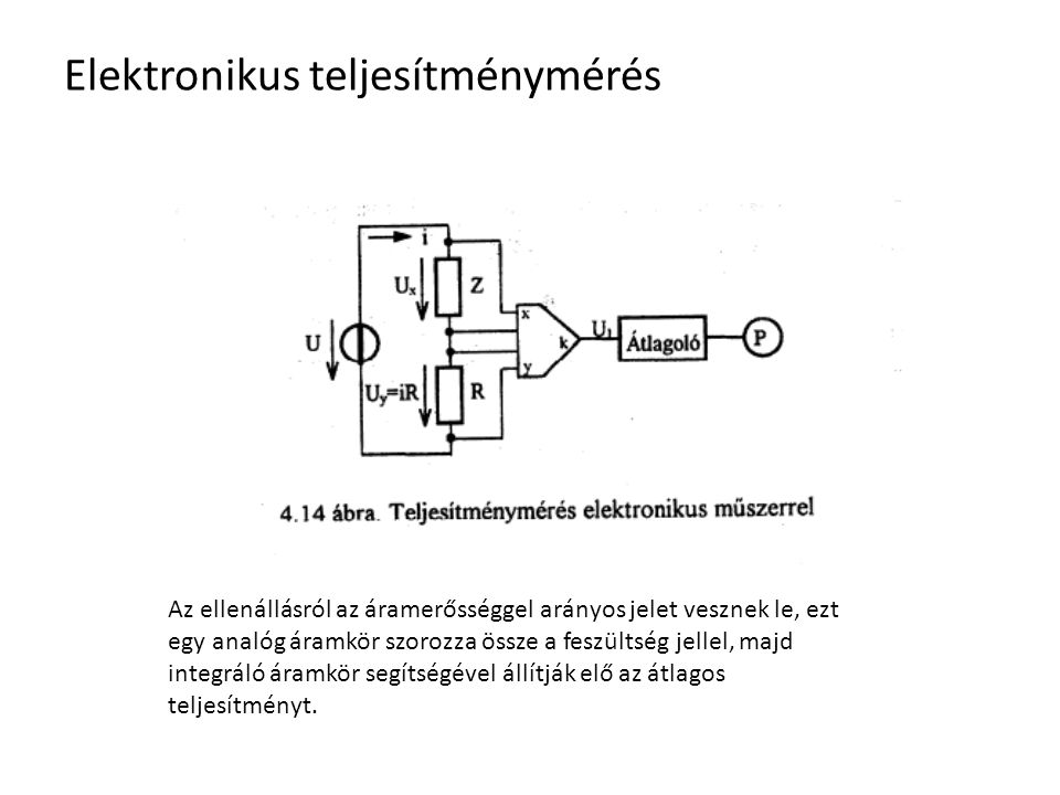 Elektronikus teljesítménymérés