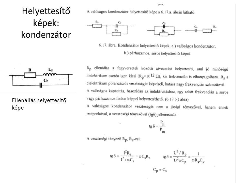 Helyettesítő képek: kondenzátor