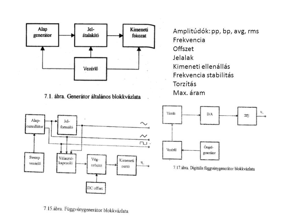 Amplitúdók: pp, bp, avg, rms