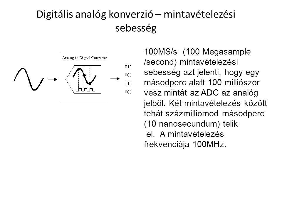 Digitális analóg konverzió – mintavételezési sebesség