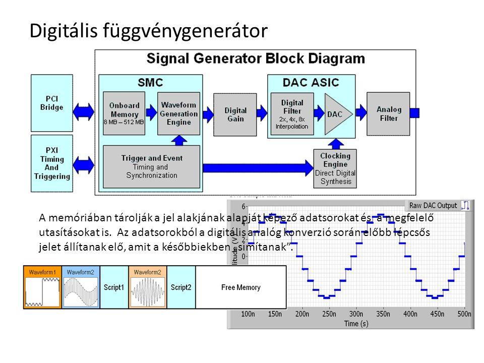 Digitális függvénygenerátor