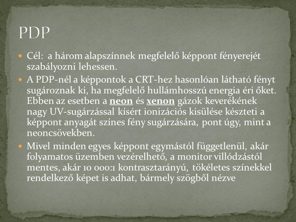PDP Cél: a három alapszínnek megfelelő képpont fényerejét szabályozni lehessen.