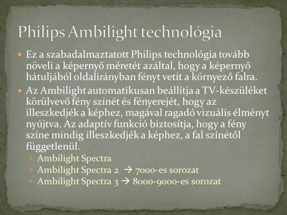 Philips Ambilight technológia