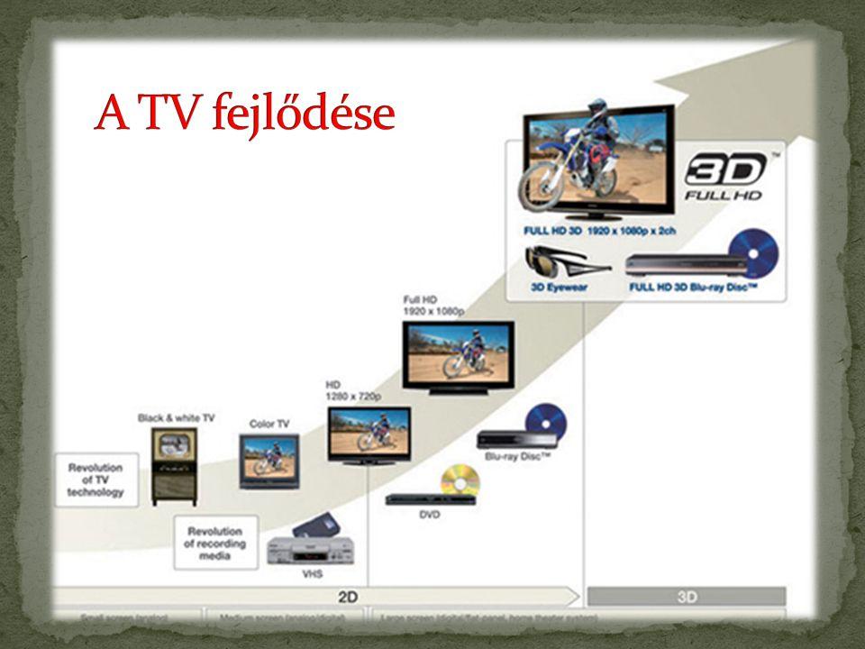 A TV fejlődése