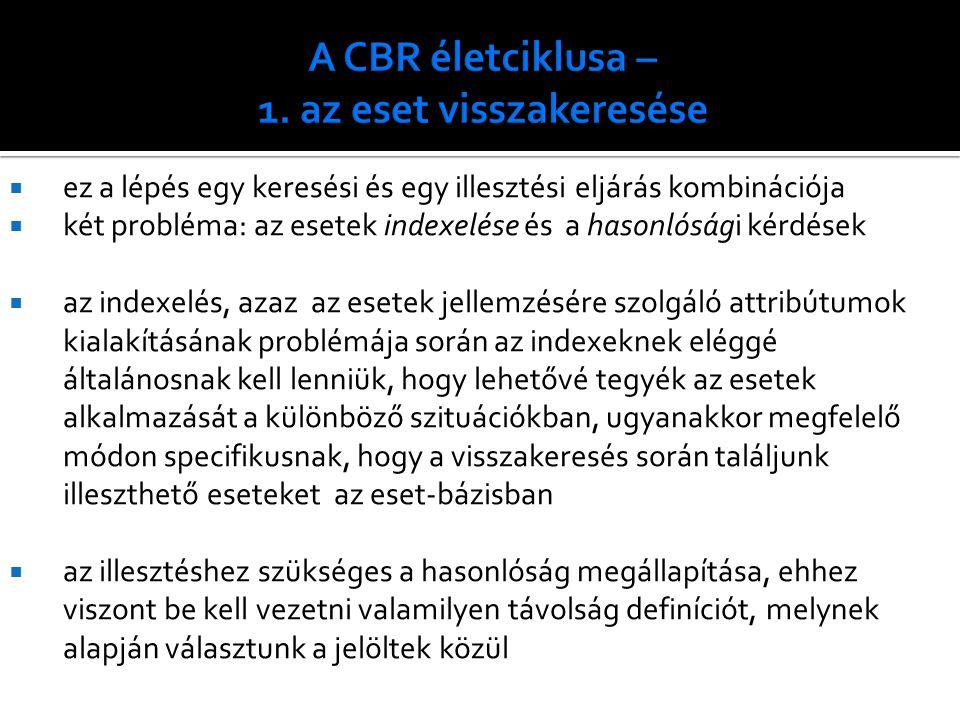 A CBR életciklusa – 1. az eset visszakeresése