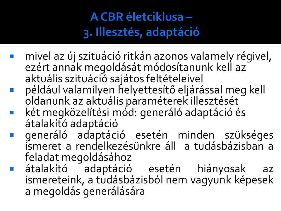 A CBR életciklusa – 3. Illesztés, adaptáció