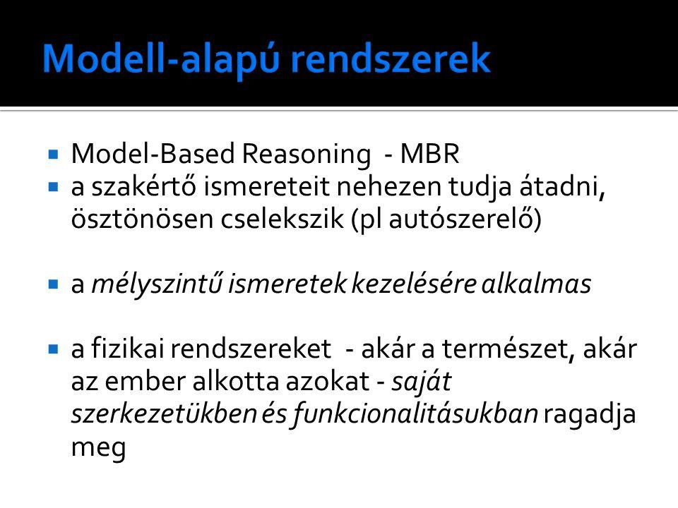 Modell-alapú rendszerek