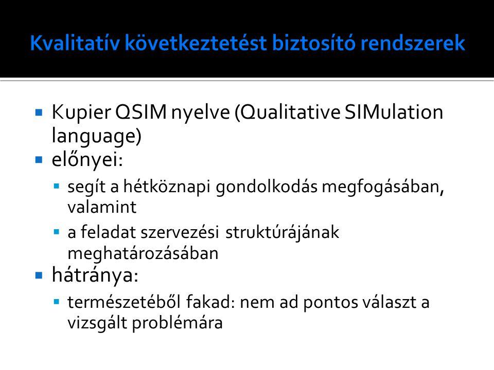 Kvalitatív következtetést biztosító rendszerek