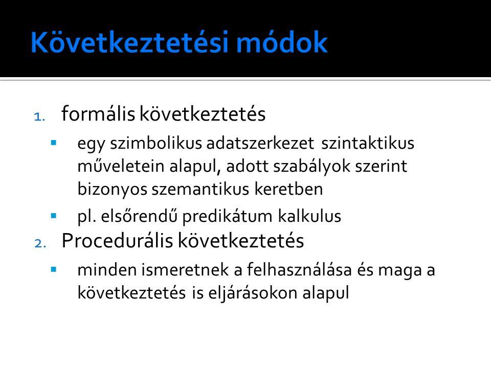 Következtetési módok formális következtetés Procedurális következtetés