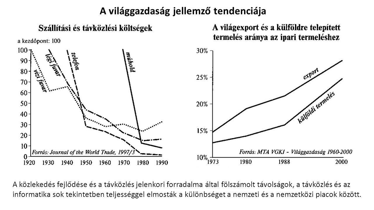 A világgazdaság jellemző tendenciája