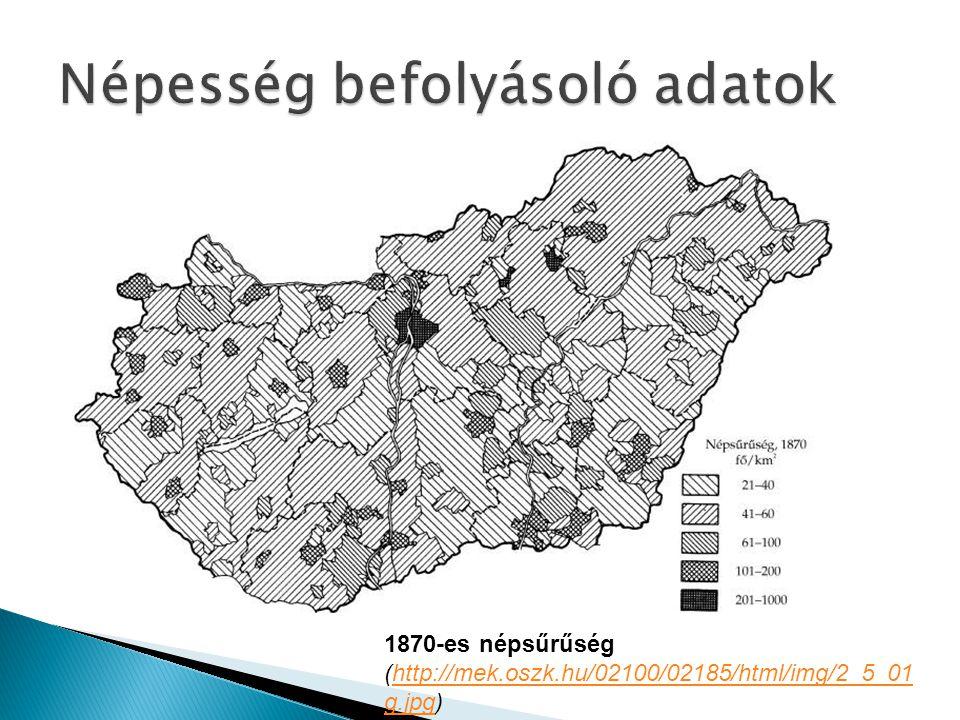 Népesség befolyásoló adatok