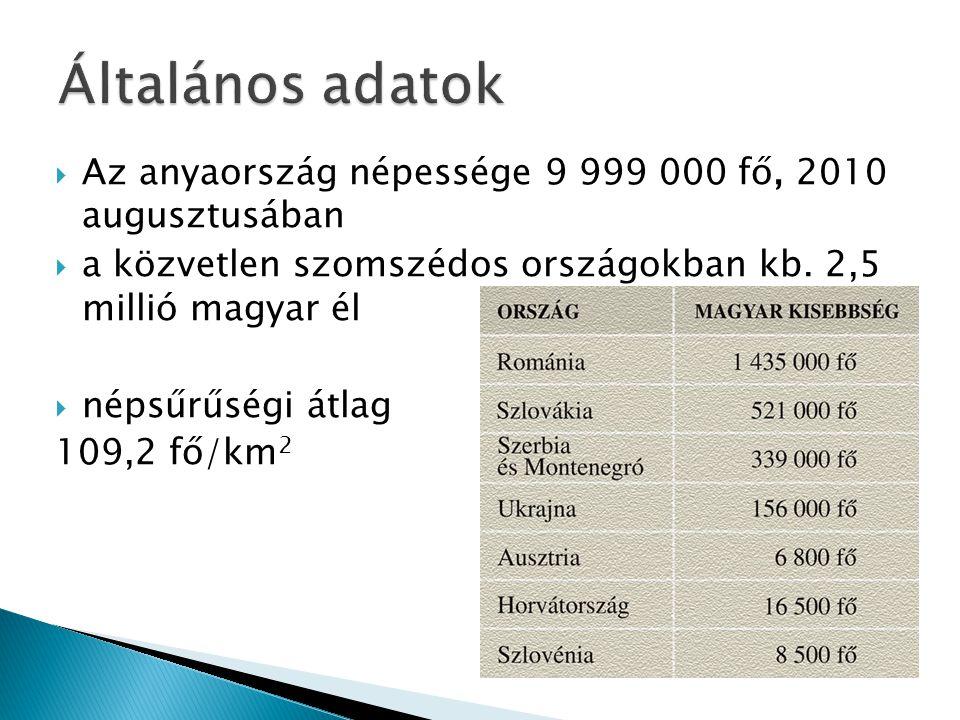 Általános adatok Az anyaország népessége 9 999 000 fő, 2010 augusztusában. a közvetlen szomszédos országokban kb. 2,5 millió magyar él.