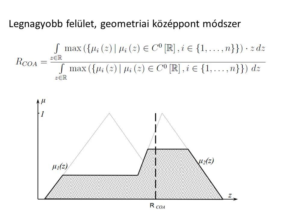 Legnagyobb felület, geometriai középpont módszer