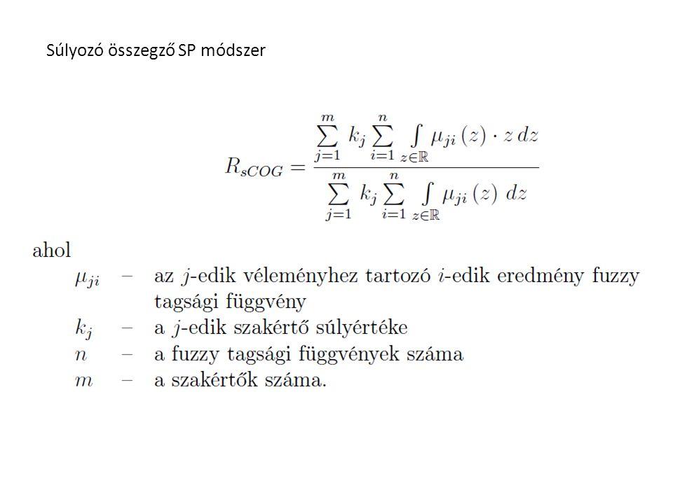 Súlyozó összegző SP módszer