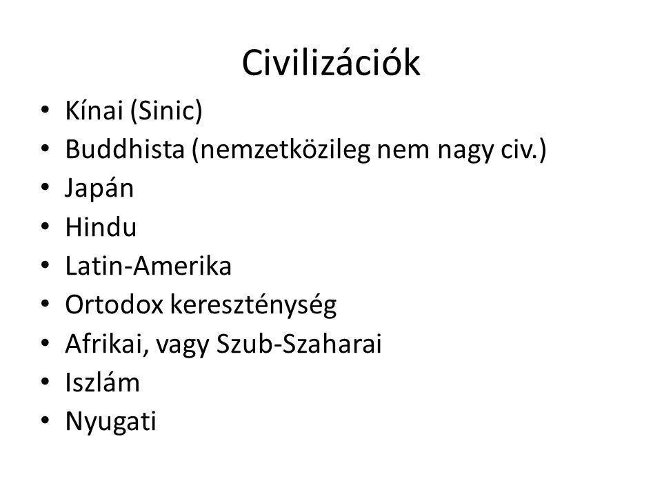 Civilizációk Kínai (Sinic) Buddhista (nemzetközileg nem nagy civ.)