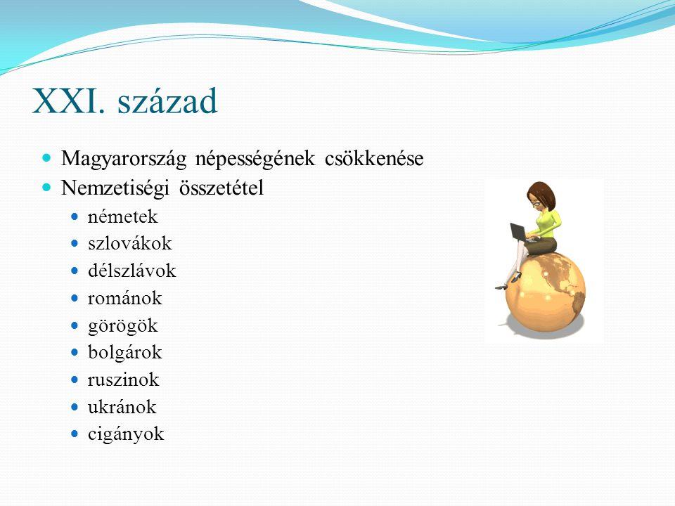 XXI. század Magyarország népességének csökkenése