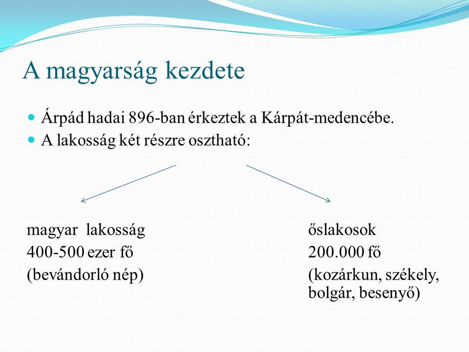 A magyarság kezdete Árpád hadai 896-ban érkeztek a Kárpát-medencébe.