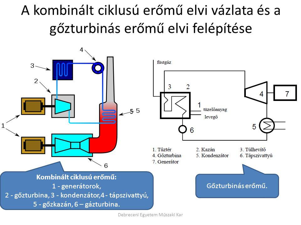 Kombinált ciklusú erőmű: