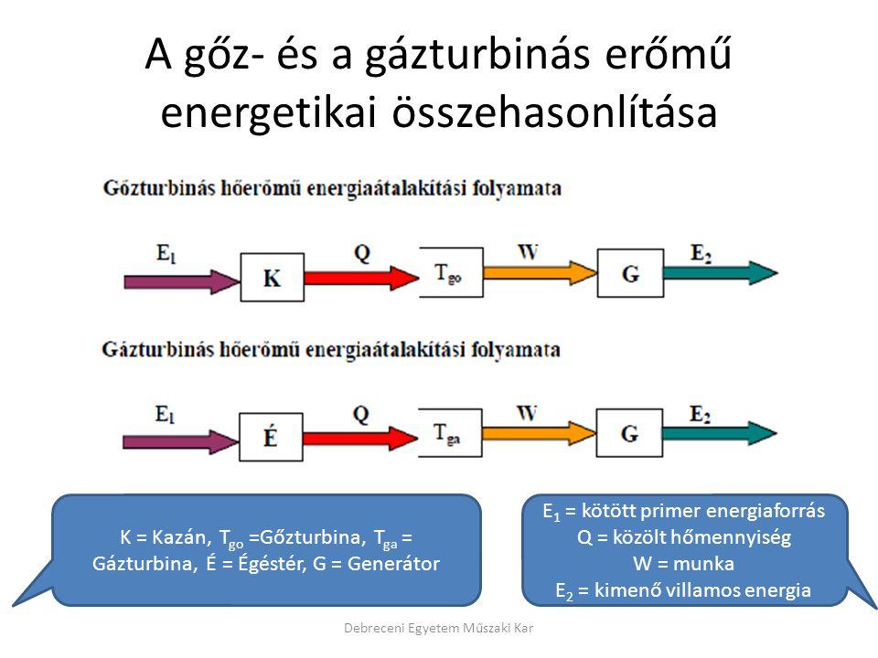 A gőz- és a gázturbinás erőmű energetikai összehasonlítása
