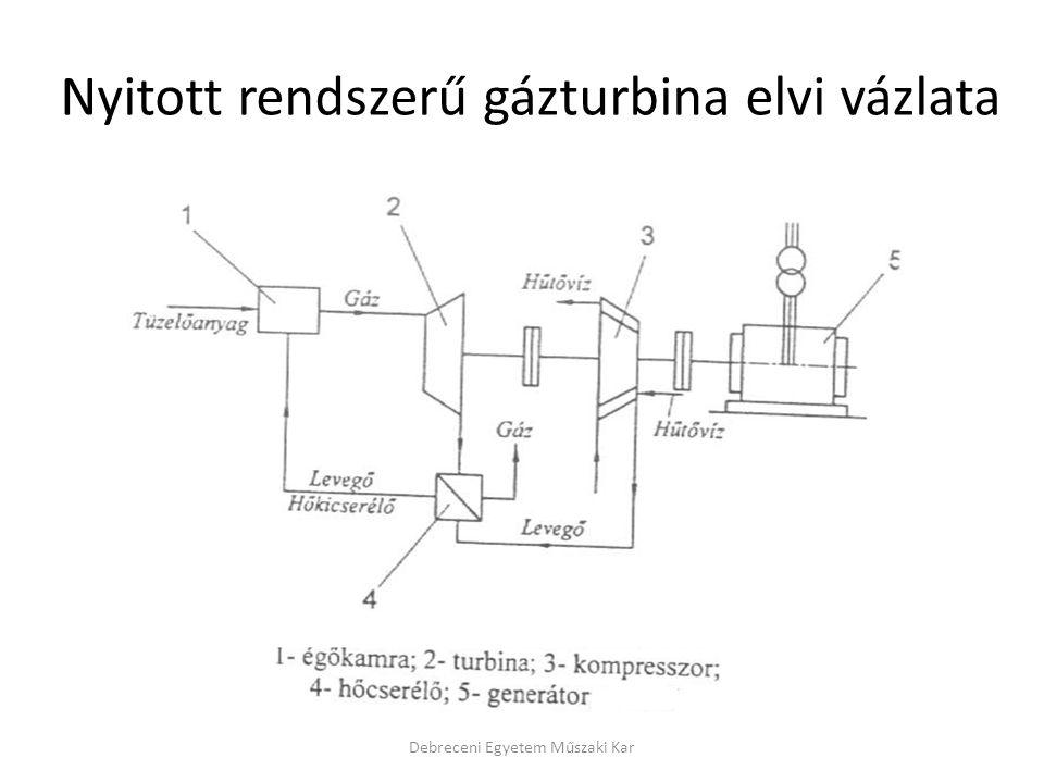 Nyitott rendszerű gázturbina elvi vázlata