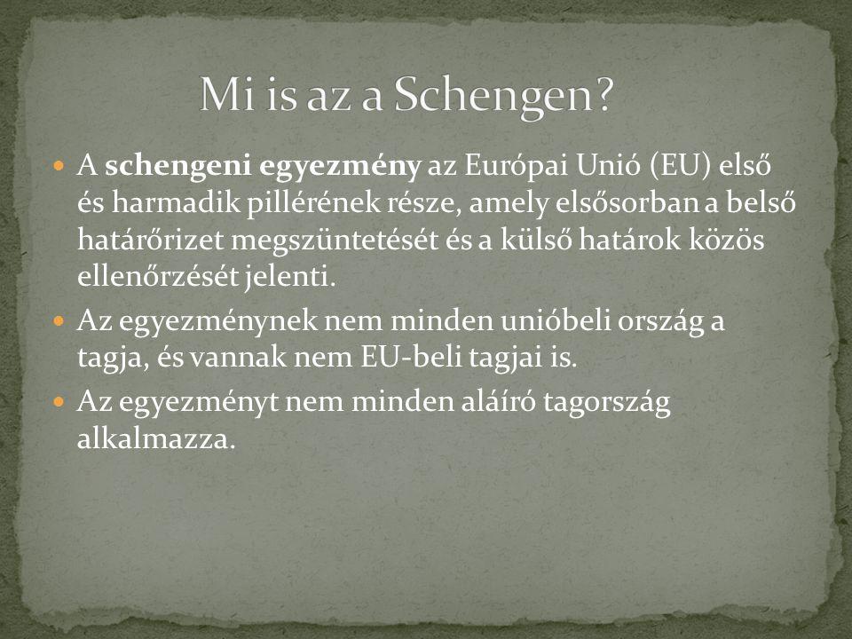Mi is az a Schengen