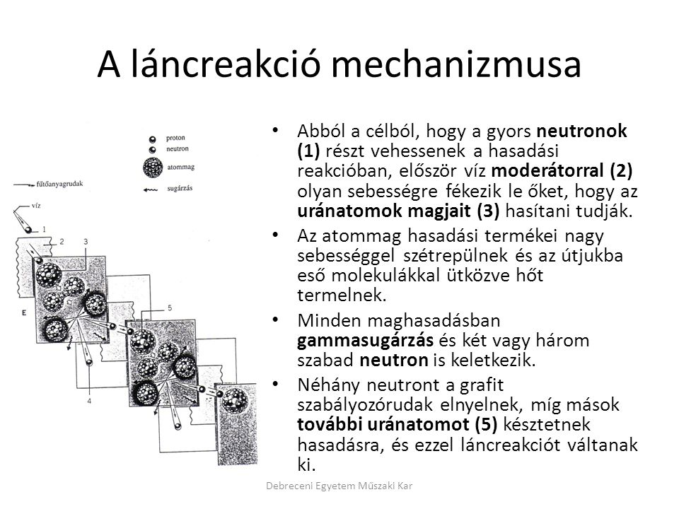 A láncreakció mechanizmusa