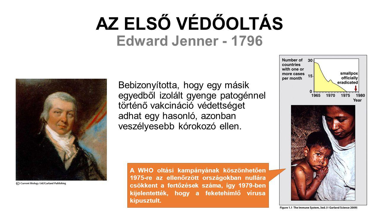 AZ ELSŐ VÉDŐOLTÁS Edward Jenner - 1796