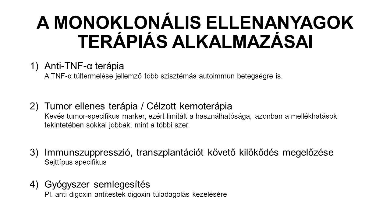 A MONOKLONÁLIS ELLENANYAGOK TERÁPIÁS ALKALMAZÁSAI