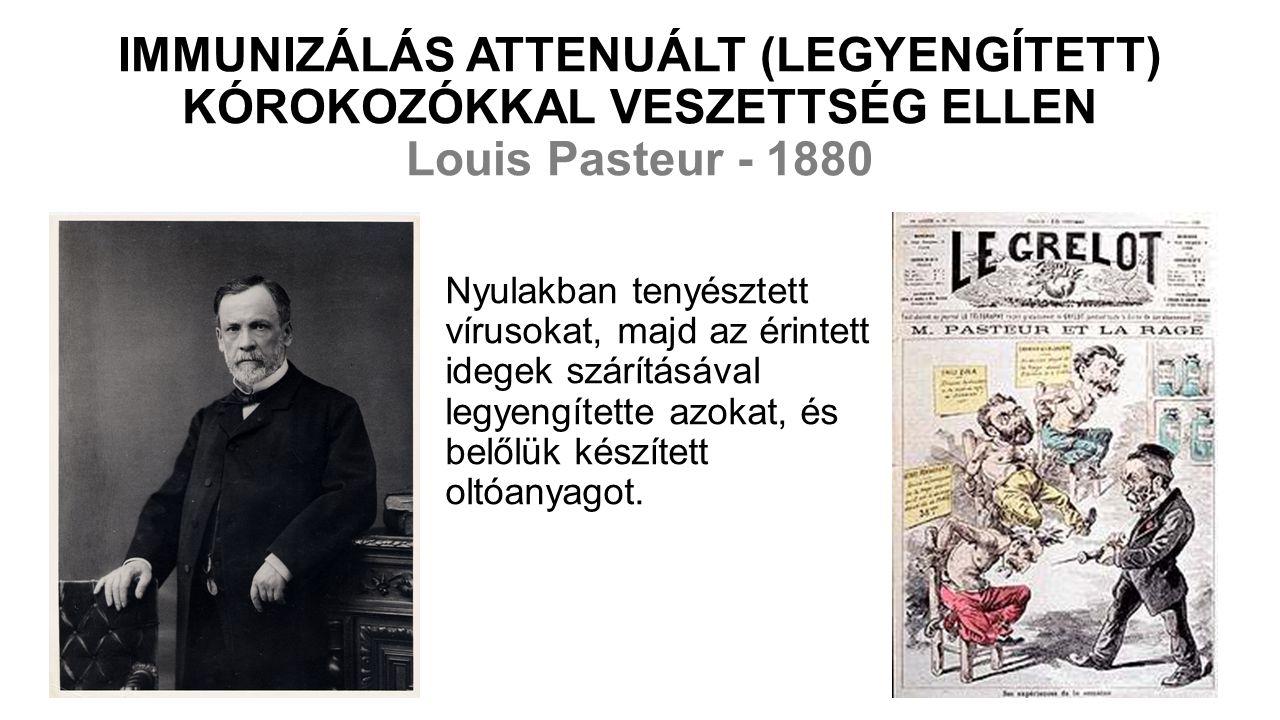 IMMUNIZÁLÁS ATTENUÁLT (LEGYENGÍTETT) KÓROKOZÓKKAL VESZETTSÉG ELLEN Louis Pasteur - 1880