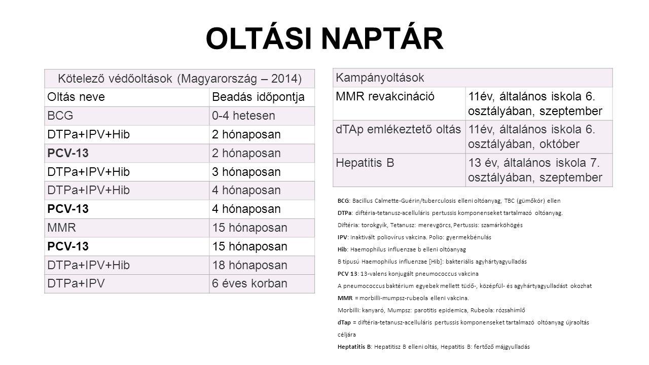 Kötelező védőoltások (Magyarország – 2014)