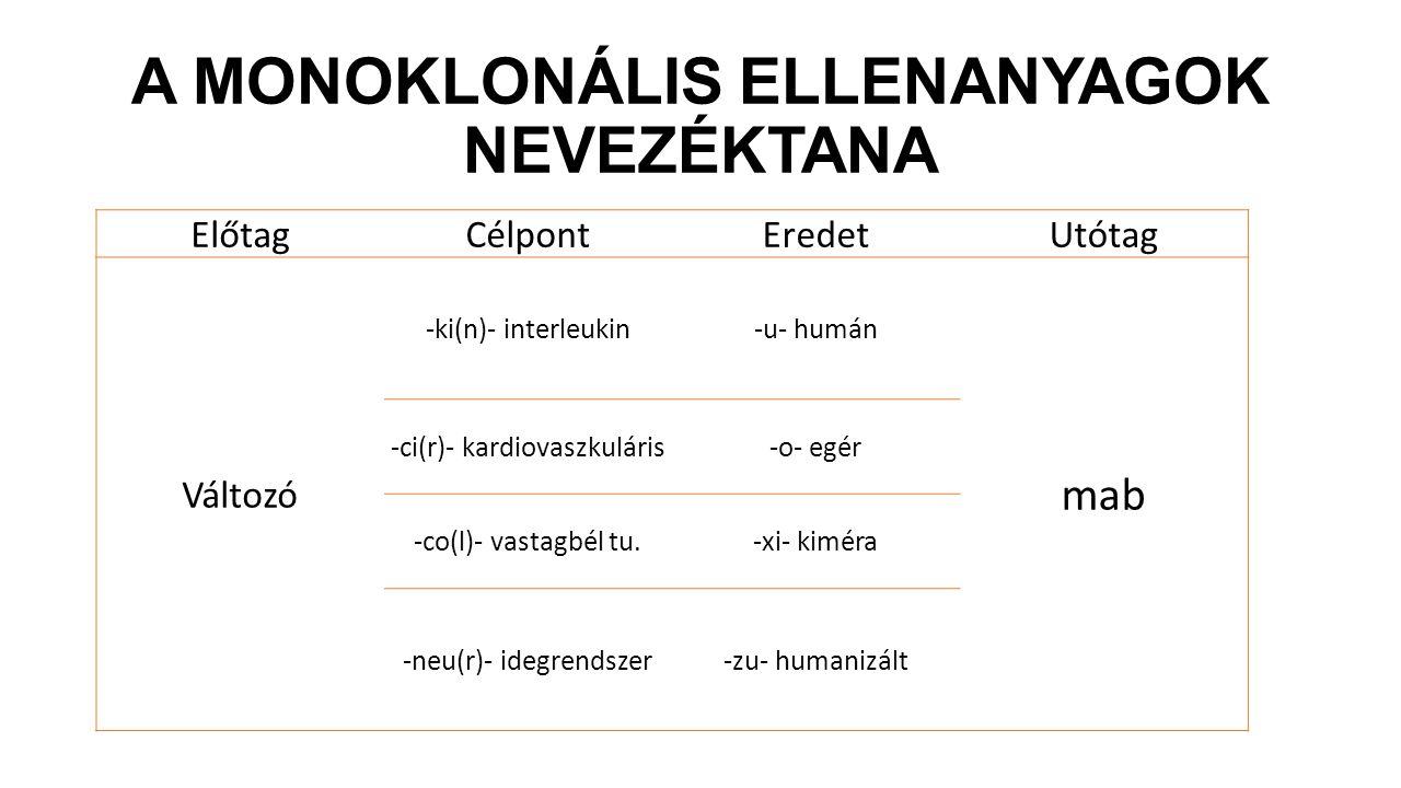 A MONOKLONÁLIS ELLENANYAGOK NEVEZÉKTANA