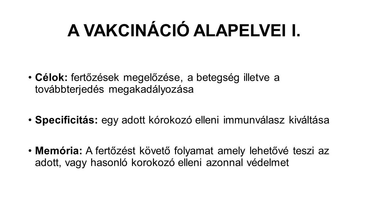 A VAKCINÁCIÓ ALAPELVEI I.