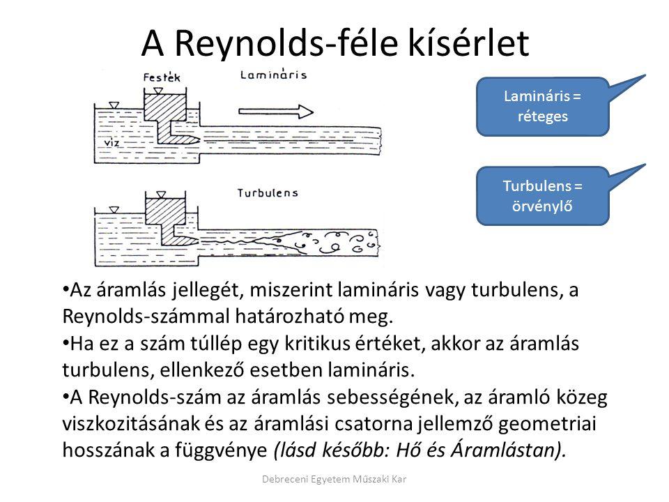 A Reynolds-féle kísérlet