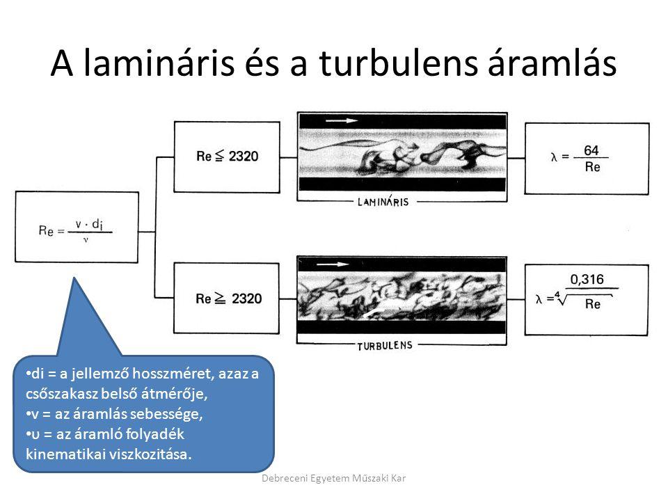 A lamináris és a turbulens áramlás