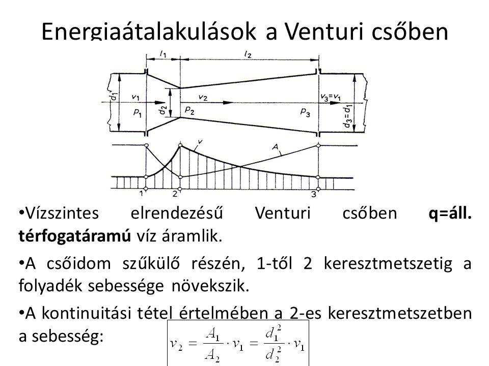 Energiaátalakulások a Venturi csőben