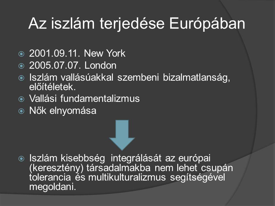 Az iszlám terjedése Európában